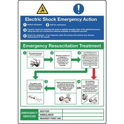 Resuscitation and first aid posters - Electric shock emergency action